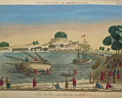 ViEW OF OPTICS XVIII CENTURY